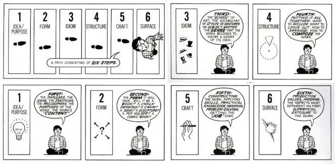 mccloud_understanding_comics